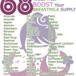 food to increase breastmilk
